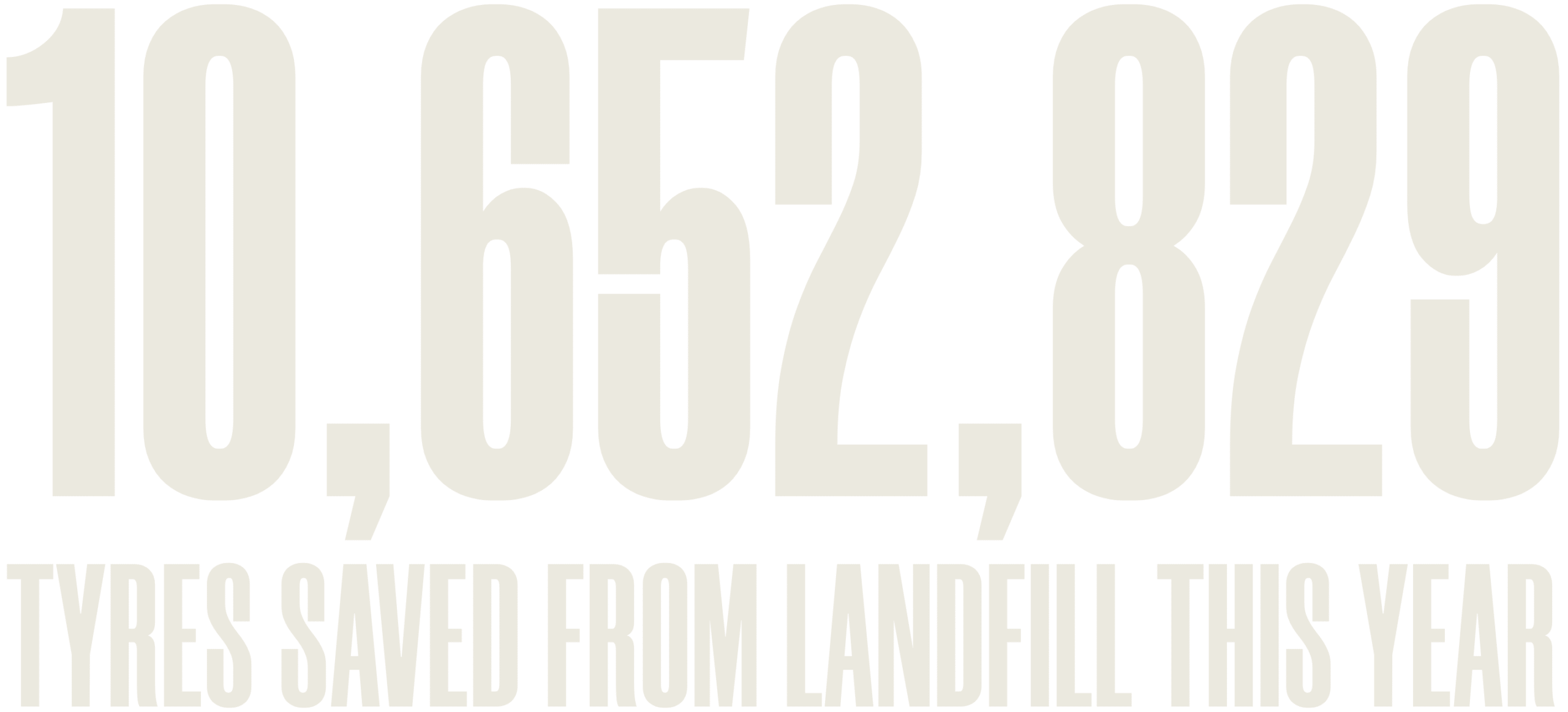 Tyres saved from landfill